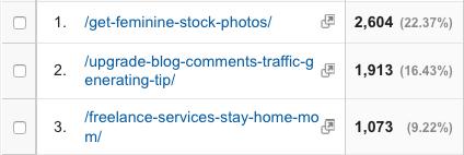 top-3-popular-posts